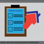 Zack Childress-Home Buyers - What They Should Do and What They Should Not